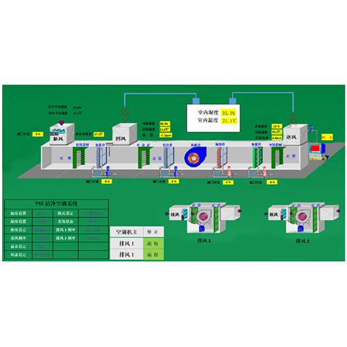 安装企业智能机电安装服务转型管理