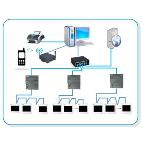 楼宇自控的通信系统
